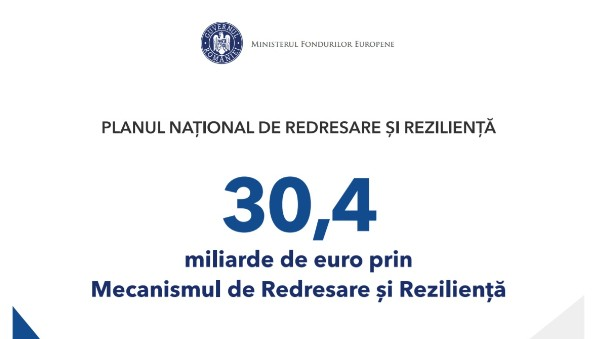 Planul National de Relansare si Redresare (PNRR). Cum vor guvernantii sa salveze economia