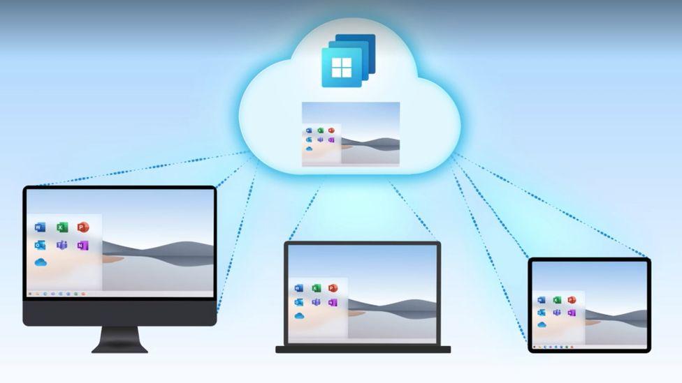 Microsoft a lansat Windows 365, un abonament care iti ofera acces la un computer virtual