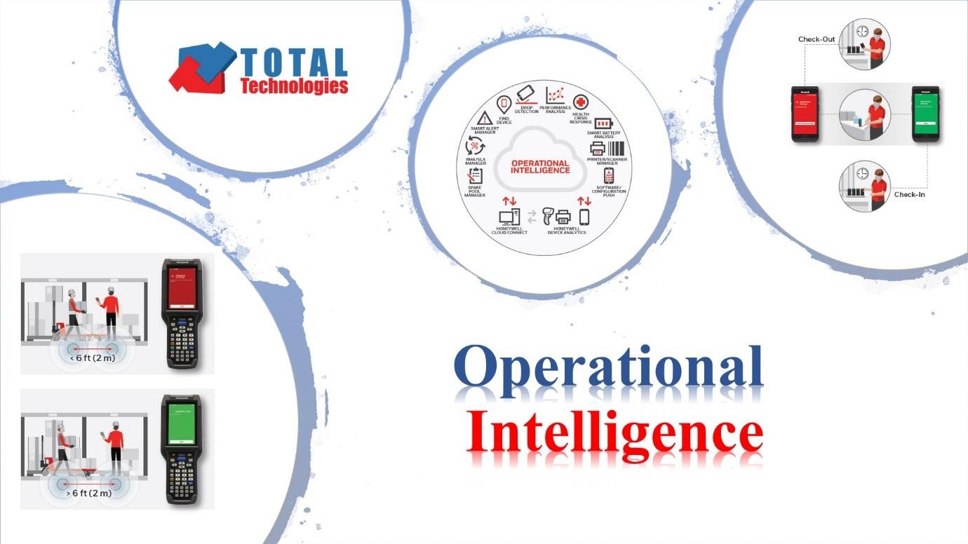 Inteligenta operationala. Contribuie la modelarea viitorului in operatiunile de Transport si Logistica !