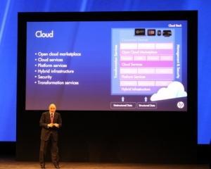 Microsoft si HP au semnat un parteneriat pe patru ani in domeniul cloud-computing-ului
