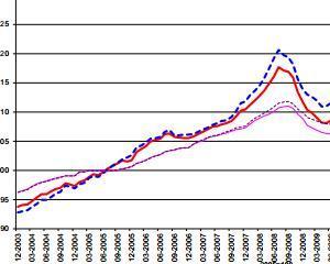 Preturile productiei industriale in Uniunea Europeana, pe trend descendent