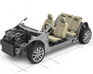 ANALIZA: Cum a descoperit Volkswagen Sfantul Graal al producatorilor auto