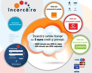 Mobile Distribution lanseaza platforma de incarcari electronice online incarca.ro