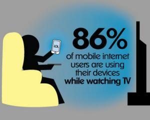 Oamenii si telefoanele lor mobile: statistici