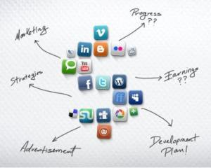 ANALIZA: Ce retea sociala trebuie sa folosesti in afaceri si cand