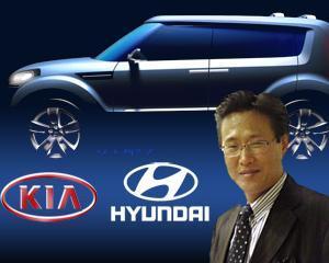 ANALIZA:Cine se teme de tandemul Hyundai-Kia in Europa?