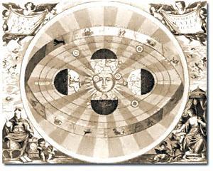 Pamant, Soare si... teoria heliocentrica