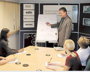 Ce obligatii are un angajat care a urmat programe de training fata de angajatorul care le-a platit