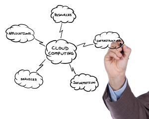 Uniunea Europeana isi pune toate sperantele in cloud computing