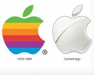 TOP 10: Evolutia logo-urilor unor companii celebre