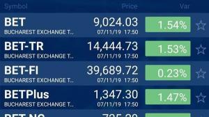 Maximum ultimului deceniu pentru Bursa de Valori Bucuresti