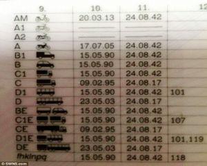 Un fost tanchist cu 26 de categorii pe carnetul de conducere, refuzat de 790 de angajatori