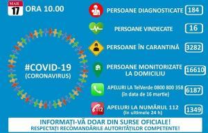 Guvernul combate stirile false lansand platforma online COVID-19 Stiri Oficiale