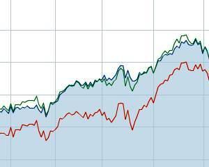Bursele americane pe val dupa ce Barack Obama a aprobat ridicarea plafonului datoriei publice