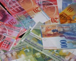 Euro si dolarul american dau inapoi, francul elvetian atinge un nou maxim