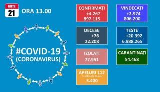 Nou record de pacienti internati la ATI: 1.334. In Bucuresti, au fost depistate 1.755 de noi cazuri de COVID-19, in 24 de ore