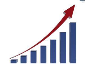 Productia industriala a crescut in primele noua luni ale anului cu 3%