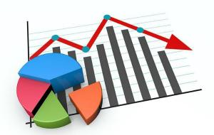O noua previziune sumbra pentru economia romaneasca