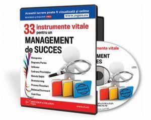 Esential pentru manageri in 2015: 33 de instrumente de management de succes
