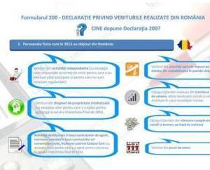 Ultima zi pentru depunerea Declaratiei 200!