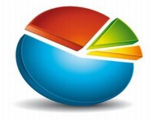 LinkedIn: 85% dintre angajati doresc sa isi schimbe cariera profesionala