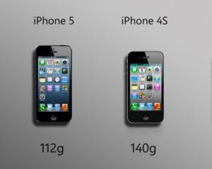 Vanzarile iPhone din India au dus la profituri de peste 400%
