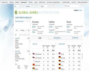 QlikView Global Games - Winter Edition: Urmareste performantele sportivilor romani si a celor peste 3.000 de sportivi din toata lumea la Jocurile Olimpice de la Soci
