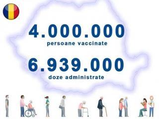 Romania a reusit sa vaccineze anti-COVID peste 4.000.000 de persoane