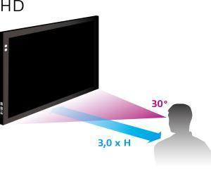 SES a dezvoltat doua canale Ultra HD demonstrative