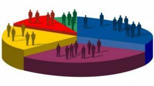 Pew Research Center: romanii se afla in topul intolerantei minoritatilor sexuale si religioase