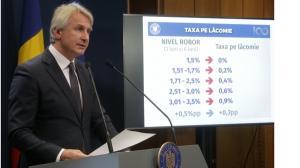 Barometrul KeysFin arata ca instabilitatea fiscala este marea provocare din 2019