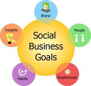 Antreprenoriatul social pentru dezvoltarea comunitatilor