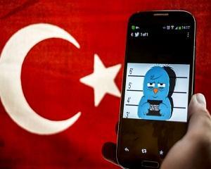 Turcia acuza Twitter de evaziune fiscala
