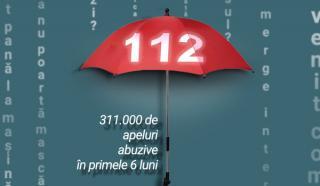 Serviciul 112 a fost luat cu asalt: 2,2 milioane de apeluri nu erau urgente; 311.000 de apeluri au fost abuzive. O singura persoana a sunat de 9.544 de ori