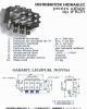 Distribuitoare hidraulice pt.utilaje tip:IFRON,HYDROM,AMT,etc